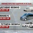 kupovina-automobila-grafika-atv