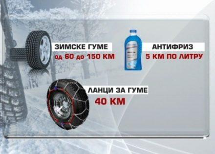 zimska-oprema-telop