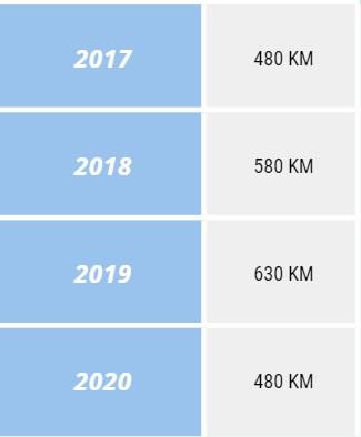 Leutar.net Evo kolike su plate i regresi u banjalučkoj Gradskoj upravi